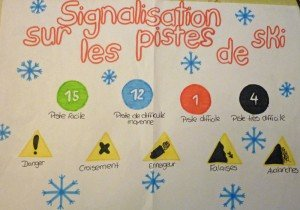 signalisation ski